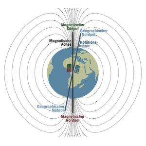 infográfico-magnetismo